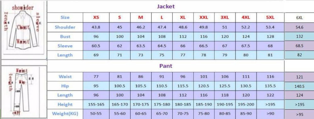Custom Slim Fit Peak Lapel Best Man Suit Blue Groomsman Men s Wedding Prom  Suits Men Tuxedo fa52a03934d