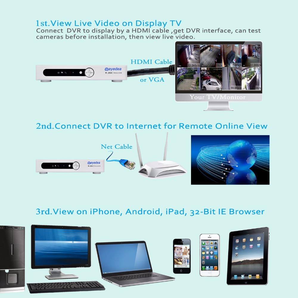 Eyedea 16 CH Phone View DVR 1080P 2.0MP 5500TVL Bullet Outdoor LED ...