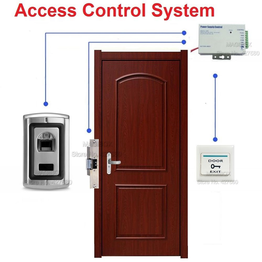 Fingerprint Door  Access Control System Kit + Strike Lock +Power Supply + Switch biometric fingerprint access controller tcp ip fingerprint door access control reader