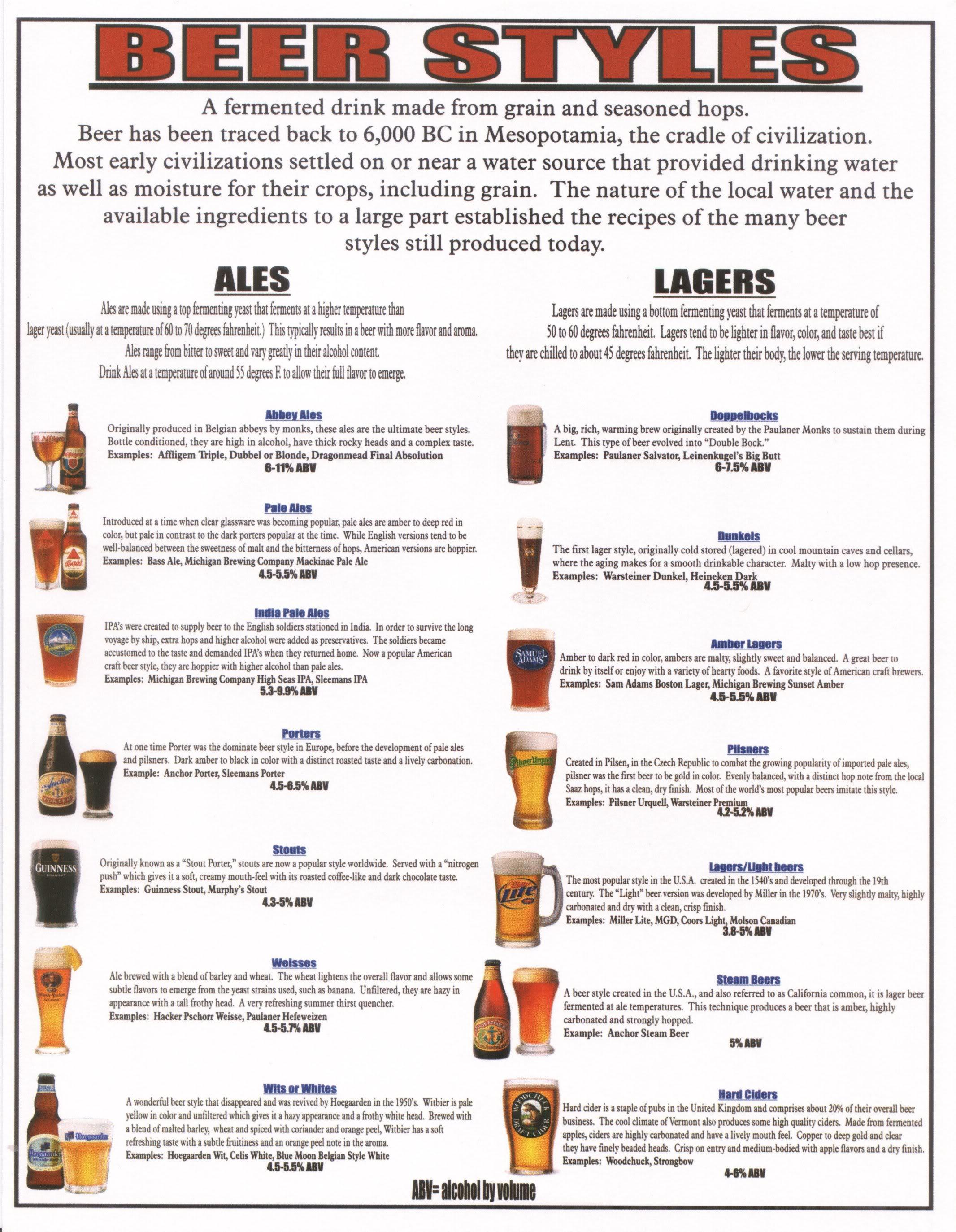German beer print.