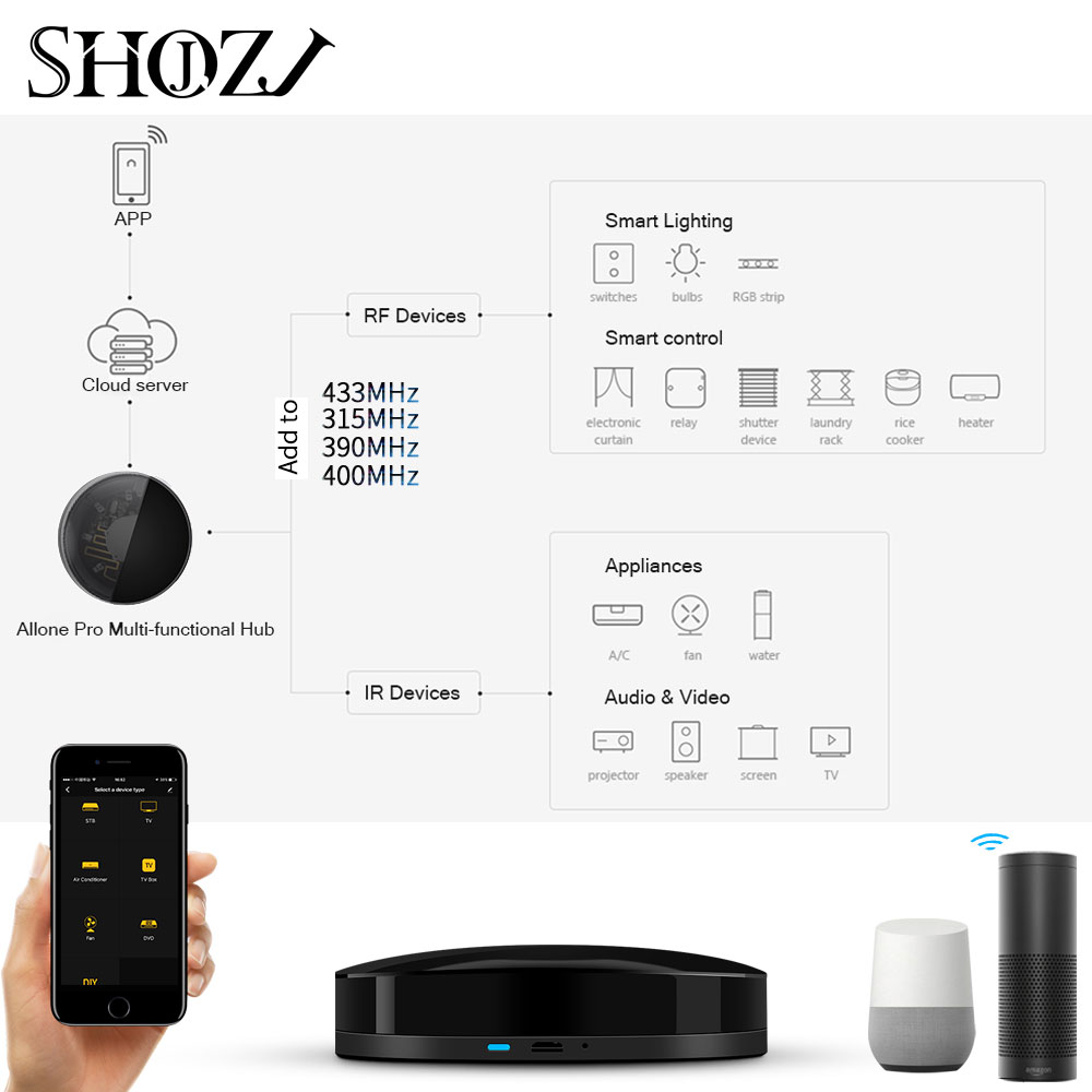 WIFI IR RF universal remote control for smart TV 433Mhz gated automatic air conditioning and voice control google home alexa