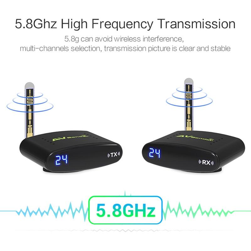 REDAMIGO 5.8 GHz Wireless…