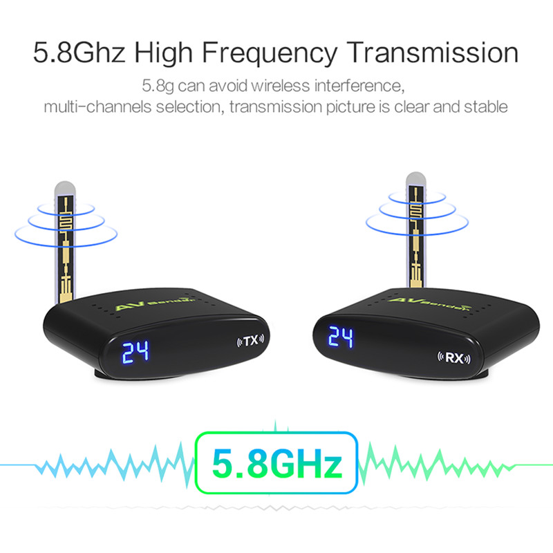 REDAMIGO 5,8 GHz Wireless AV Audio Video Sender Sender & Empfänger 200M RTE635