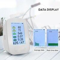 Новый PM2.5 HCHO TVOC тестер CO2 метр монитор тестер многофункциональный Air Quality детектор газа