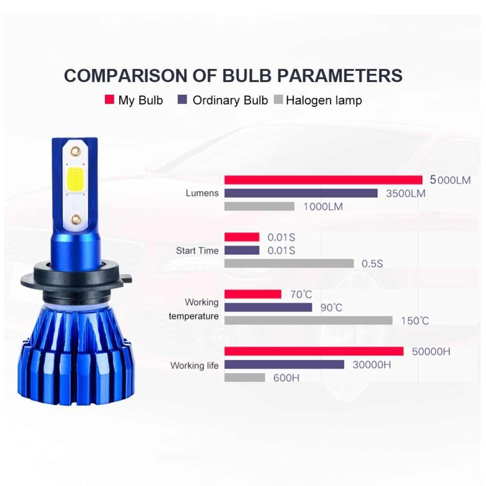 2PCS 4 צבע K2 Fanless H7 LED H4 רכב פנס הנורה 4300K 6500K 8000K 3000K COB שבב H1 H3 H8 H11 9005 9006 HB3 HB4 5000LM 50W