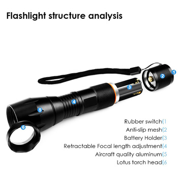 LED Flashlight 1