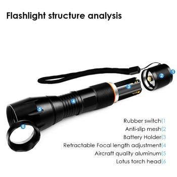 LED Flashlight 1