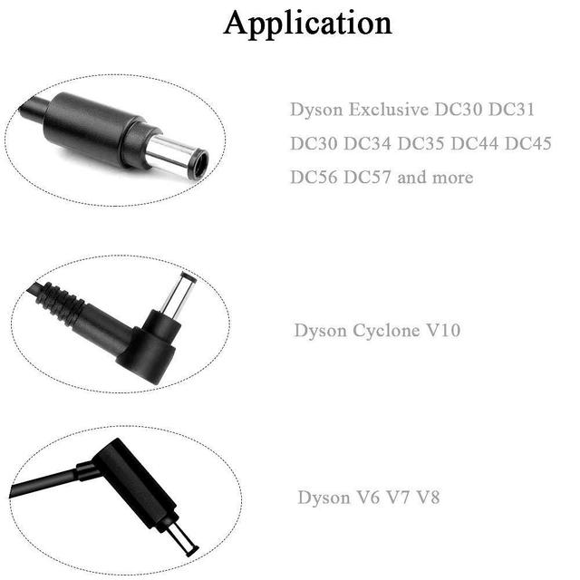 New AC Adapter Battery Charger Adapter for Dyson DC30 DC31 DC34 DC35 DC44 DC45 DC56 DC57 24.35V 348mA 16.75V 17530-02 EU/US plug