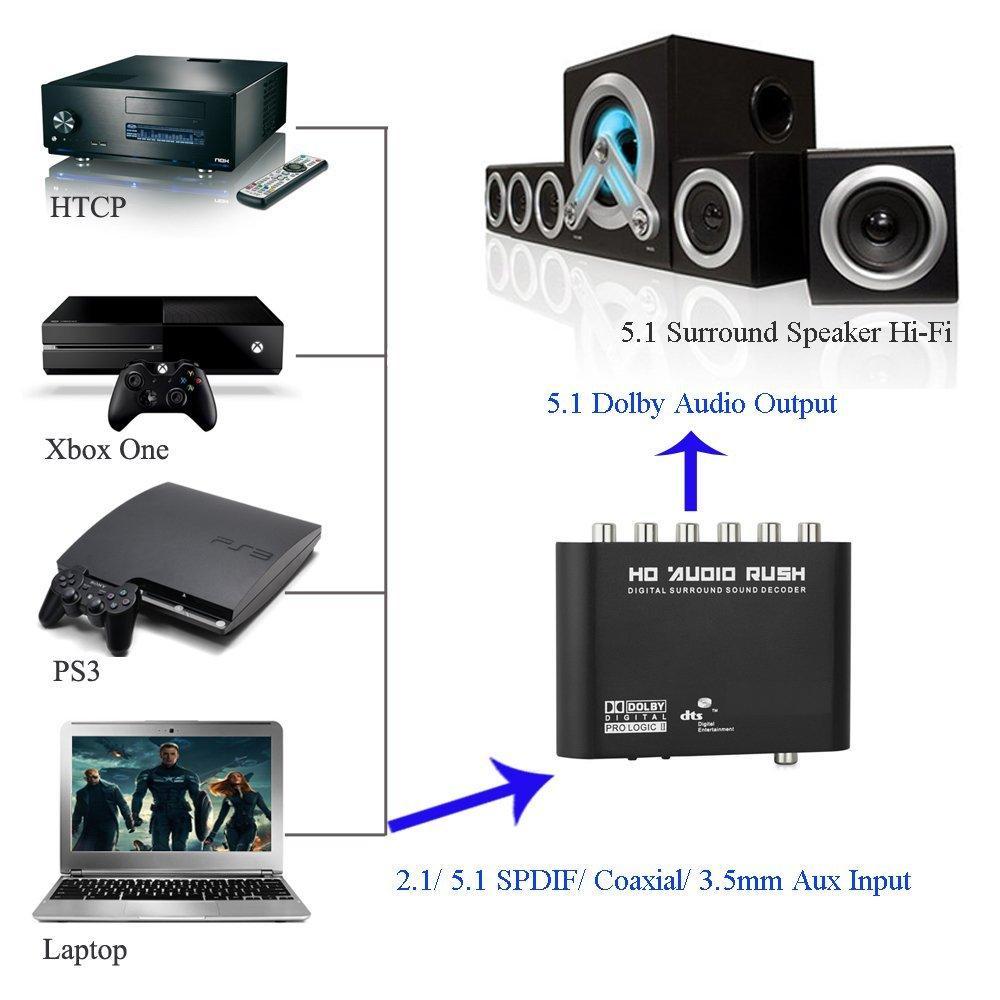 SGEYR 5 1Digital Audio DTS AC 3 to 5 1 Analog Decoder Converter RCA Output Adapter Surround Audio Decoder