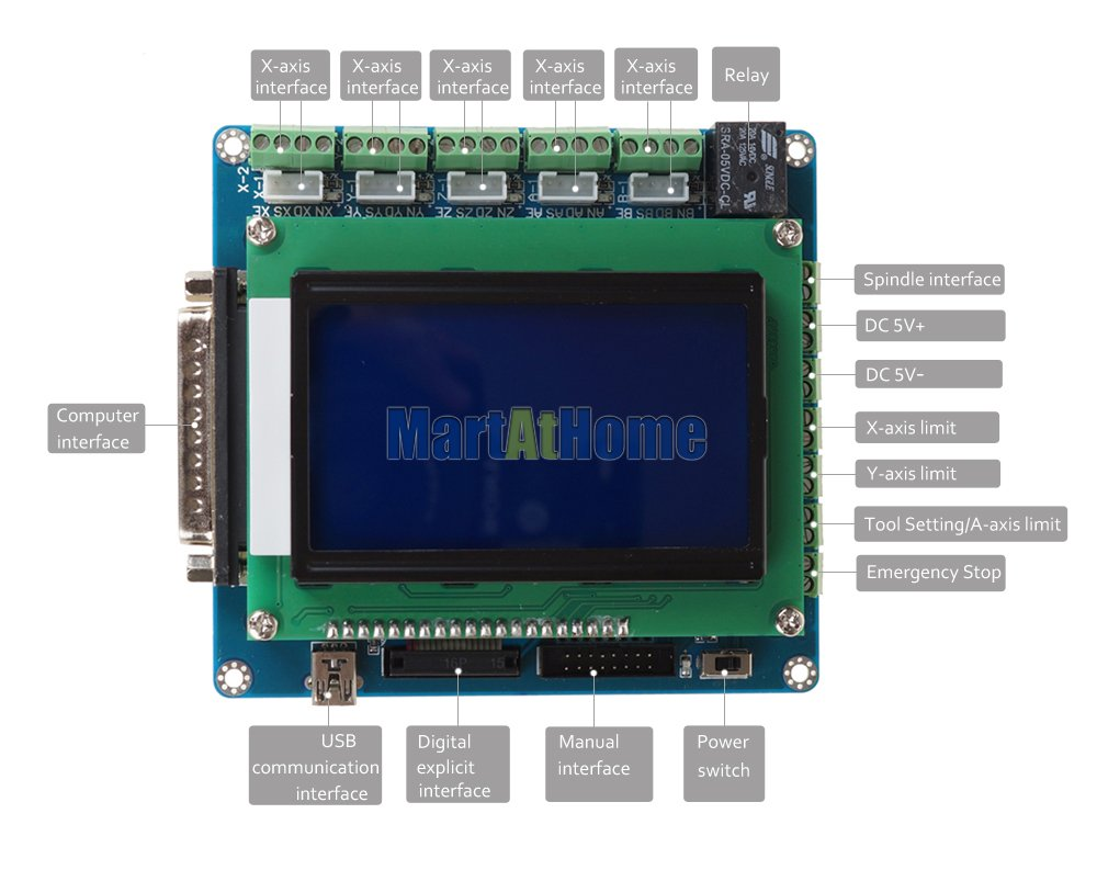 US $57 9 |Intelligent 5 Axis CNC Breakout Board Interface w/ LCD Digital  Display Support Mach3/EMC2/KCAM4 #SM613 @SD-in Motor Driver from Home