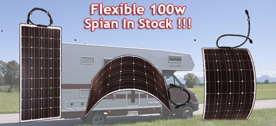 Spain in stockl=