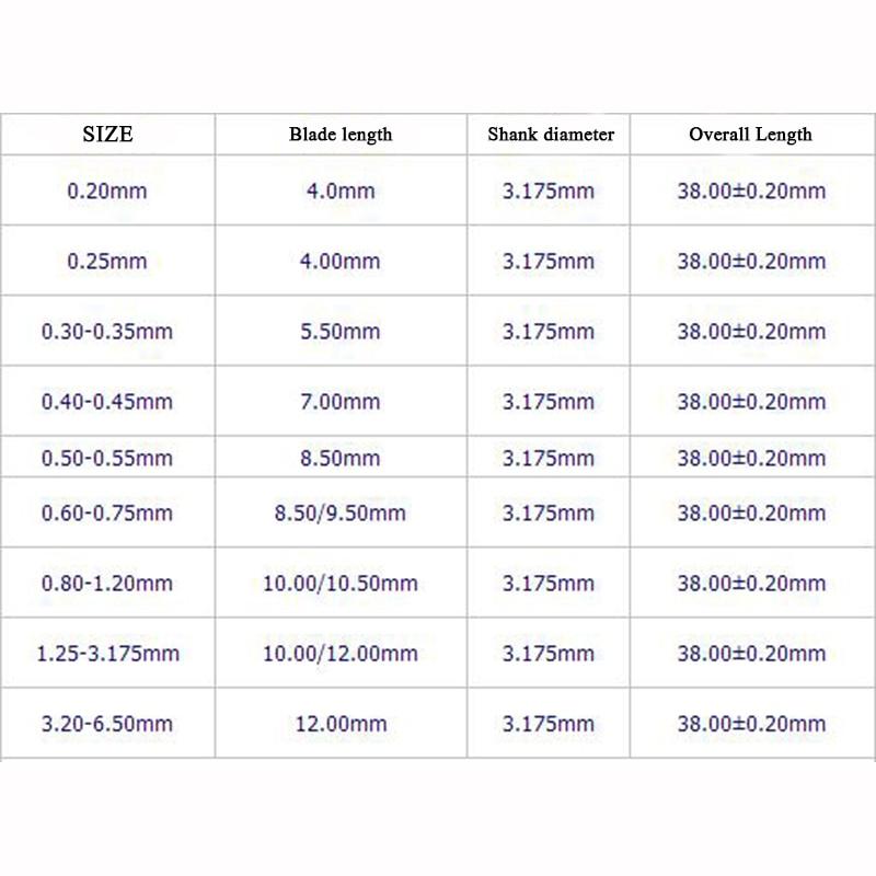 10vnt. Plokščių plokščių gręžtuvas 0.3mm ~ 1.2mm su titanu - Grąžtas - Nuotrauka 4