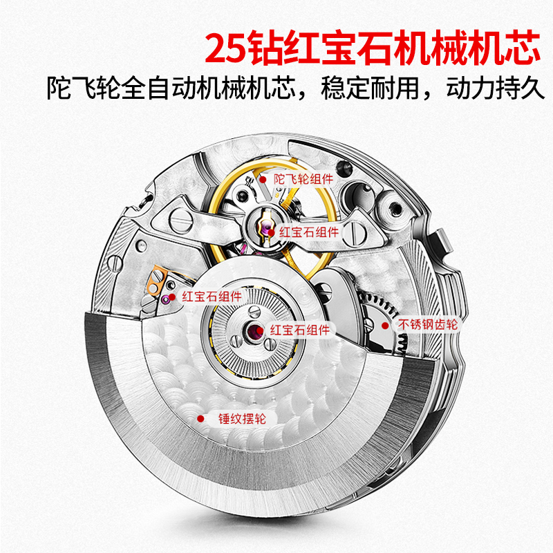 İsviçre Karnaval Marka Lüks Erkek Saatler Çok fonksiyonlu İzle - Erkek Saatleri - Fotoğraf 3