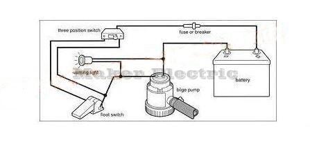 HTB13qtOFVXXXXaYXXXXq6xXFXXXd aliexpress com buy bilge pumps, and bilge switch combination rule float switch wiring at bayanpartner.co