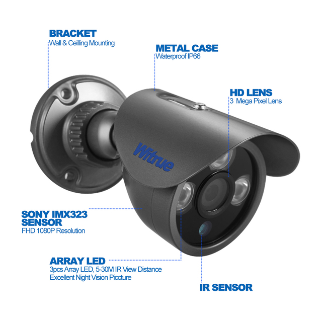 Witrue Mini AHD Camera 1080P Sony IMX323 Video Surveillance Camera IR Night Vision 30M Metal Case Outdoor Waterproof CCTV Camera