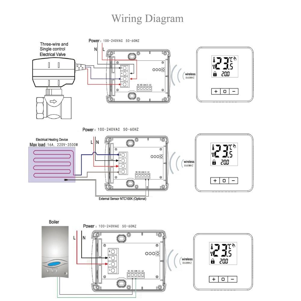 Thermostat numérique sans fil de chauffage de pièce pour les chaudières de gaz de pièce résidentielle - 6