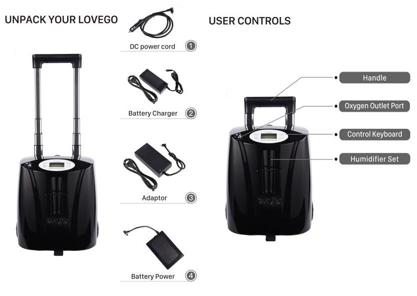 LG103-Lovego-10
