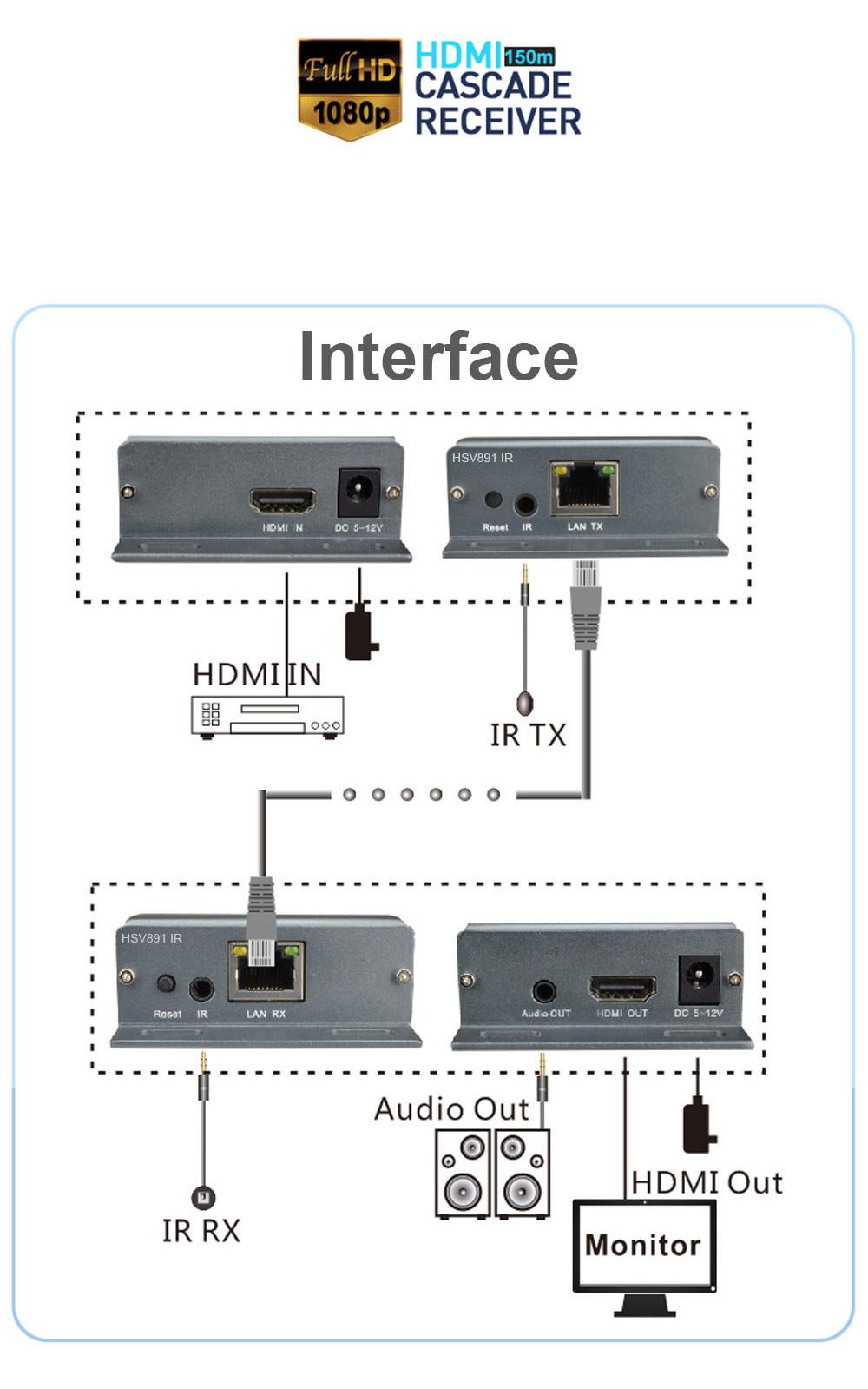 HDMI-EXTENDER-HSV891IR_09