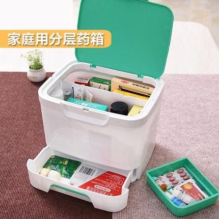 Portable trousse de premiers soins en plastique boîte de médicament boîte de médecine de stockage médicaux à domicile boîte de médecine de stockage