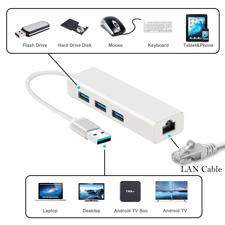 cheapest Basix USB Ethernet Adapter 3 Ports USB 3 0 Hub USB to Rj45 1000Mbps Lan Network Card for Macbook pro Mac Desktop Ethernet USB