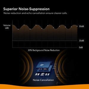 Image 5 - Anker Roav SmartCharge F0 Auto Ladegerät mit FM Transmitter Bluetooth Empfänger Bluetooth 4.2, 2 USB Ports, powerIQ AUX Ausgang