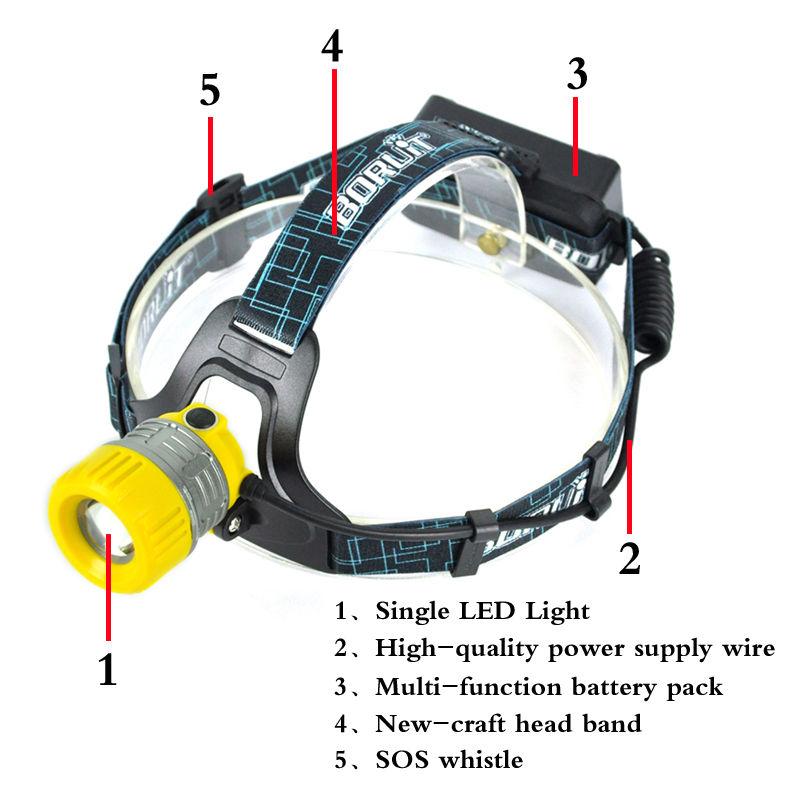 BORUiT B11 Cree XM-L T6 LED USB Rechargeable Zoomable Headlamp Fishing Headlight Flashlight Torch