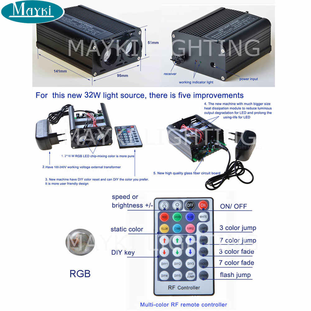 detail feedback questions about maykit 32w rgb led fiber optic star