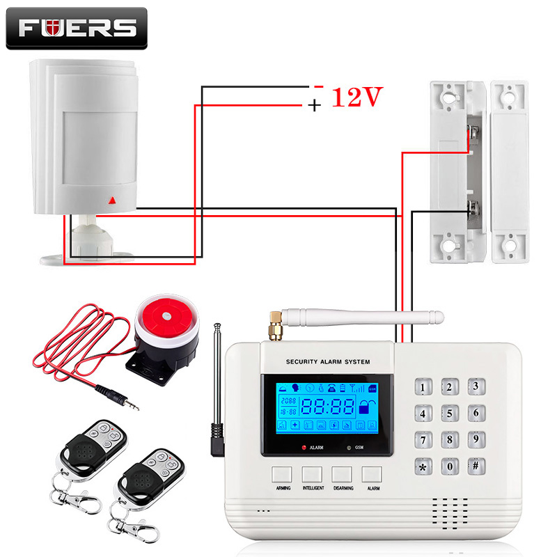 Free shipping 433MHz Wireless Wired Burglar GSM Alarm System English Russian Spanish voice Home Security Alarm