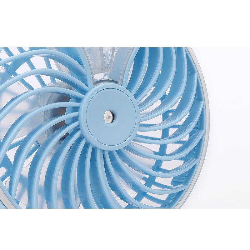 мини-вентилятор доставка из Китая