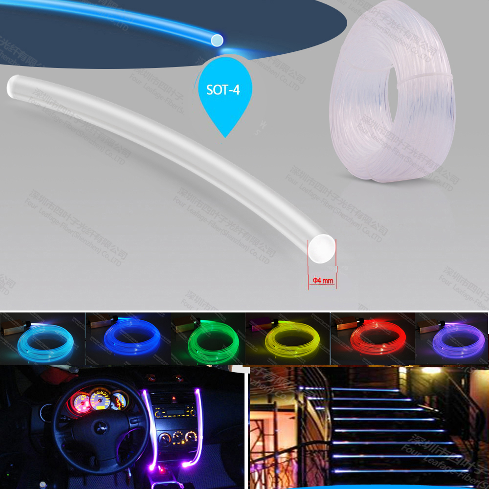 Factory 4mm Rgb Optic Fibra Light Side Emitting Fiber For Lighting Home Decor In Lights From On To Wiring Diagram Alibaba
