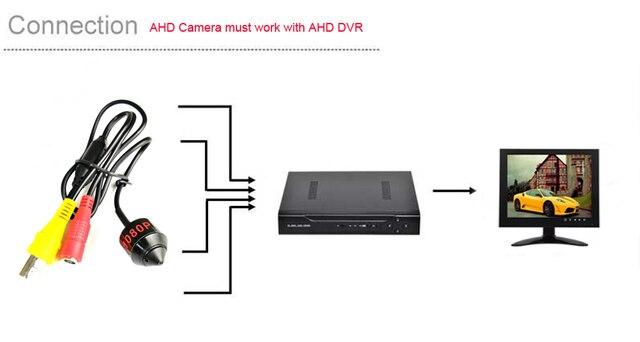 Мини цилиндрическая ahd камера видеонаблюдения 1080p hd с портом
