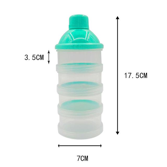 Portable Formula Dispenser