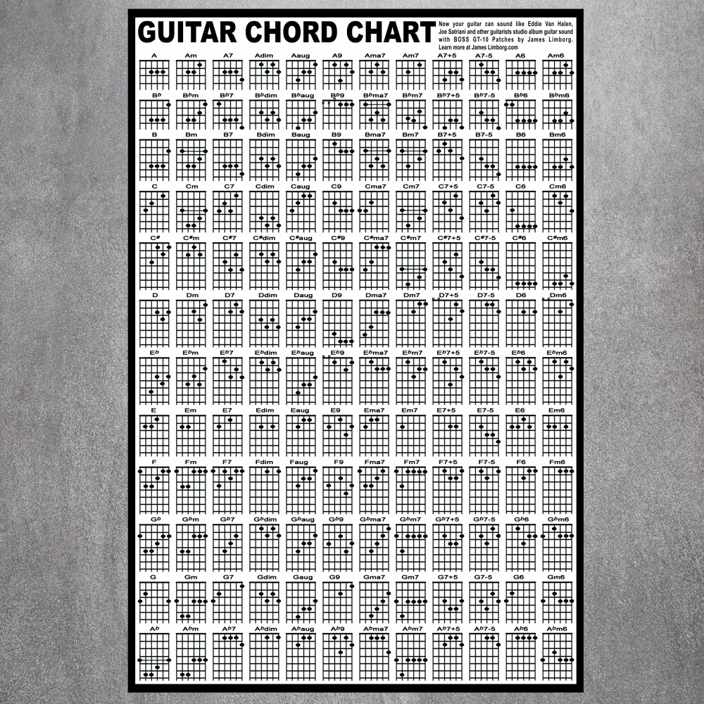 guitar chord chart canvas art print painting poster wall pictures for room decoration home decor. Black Bedroom Furniture Sets. Home Design Ideas