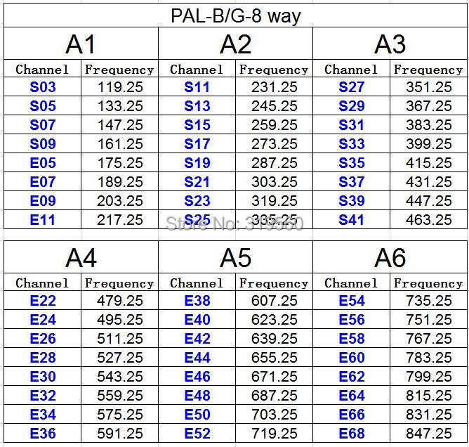 PAL-BG-8way