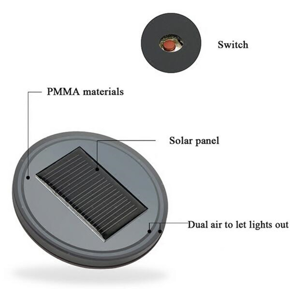 Dongzhen 2x Solar Energy Led Car Cup Holder Bottom Pad Lamp Coaster Panel Toyota Mat Fit For Vw Ford Gm Jeep Suv Atv Auto In Decorative From Automobiles
