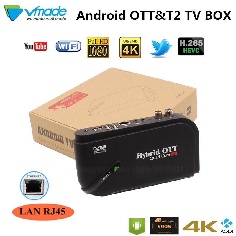 Most Popular TV Box: Tv Box Android Install