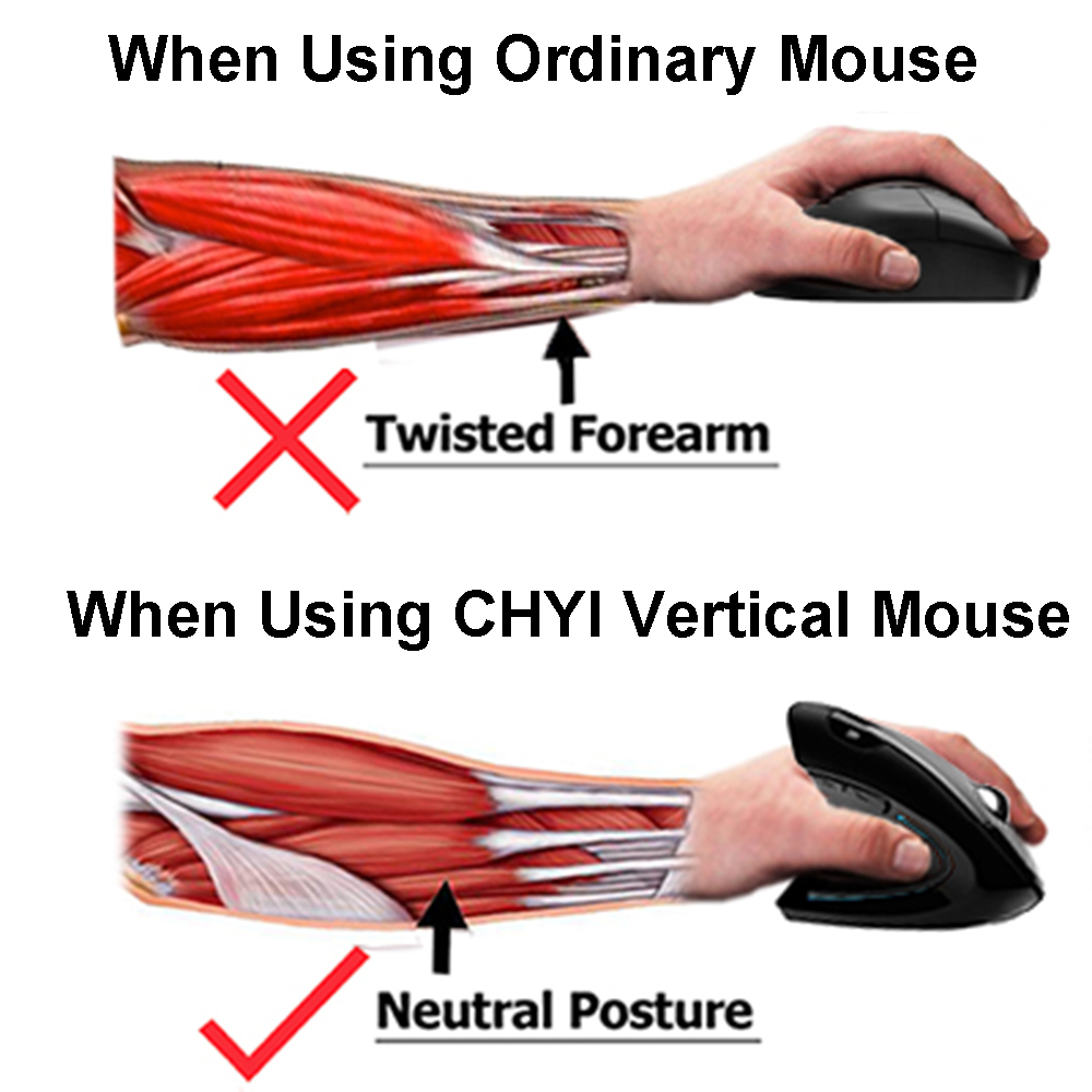 wireless left hand vertical mouse