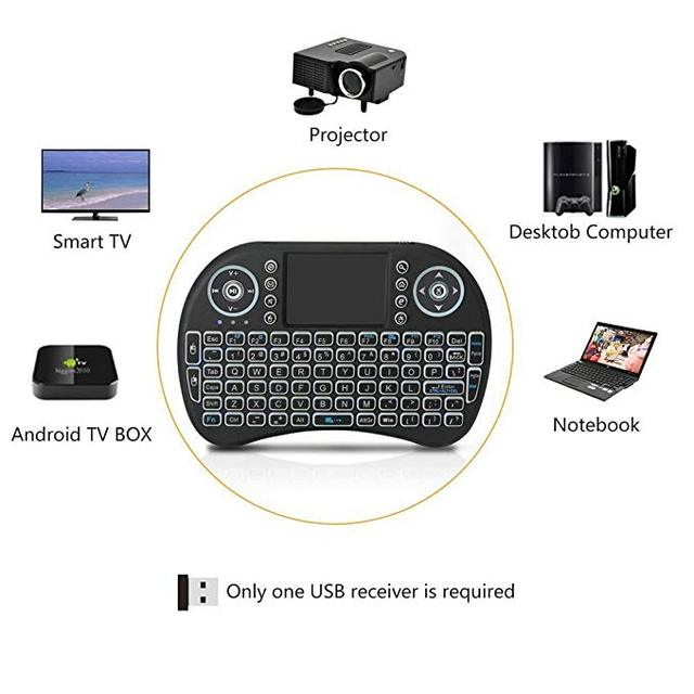 Mini keyboard with 3 backlits and multi-languages, 2.4Ghz wireless keyboard for Android smart TV and Windows computer