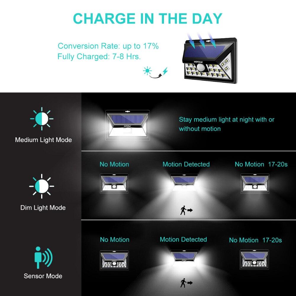 Mpow 24 LED Solar Lamp (6)