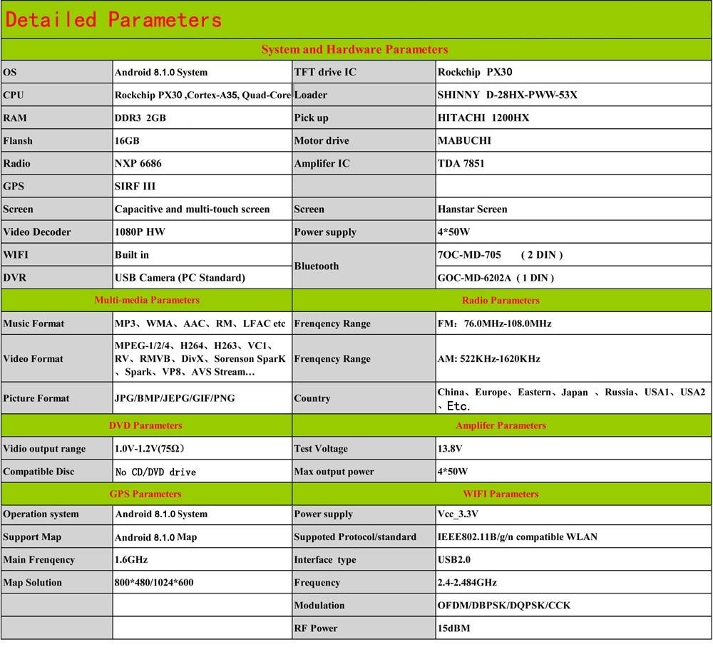 Detailed parameters-WU DVD