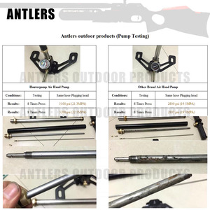 Image 5 - 4500PSI PCP Pump 3 Stage Airgun PCP Pump air Rifle High Pressure Pcp Hand Pump with Air filter 40Mpa Gauge Paintball Pump