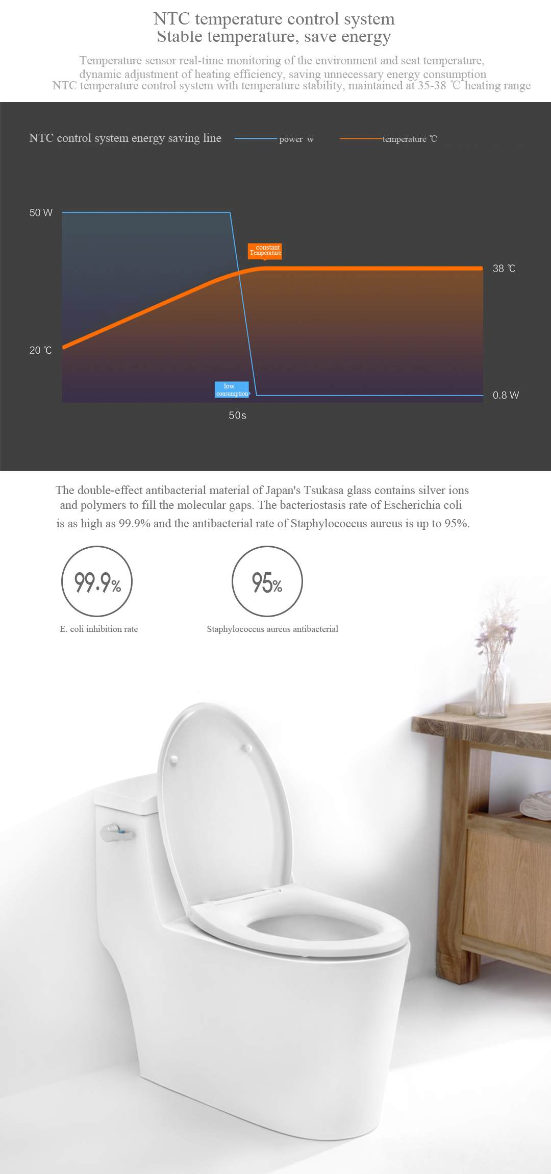 Helpful Xiaomi Mi Small Whale Washing Intelligent Temperature App Smart Toilet Cover Seat With Led Night Light Ipx4 Waterproof Comfortable Feel Home Appliances
