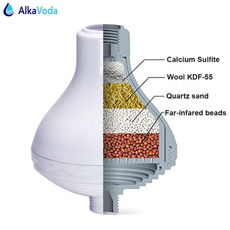 buy bathroom ion shower filter kdf 55 bathing water filter purifier hair skin. Black Bedroom Furniture Sets. Home Design Ideas