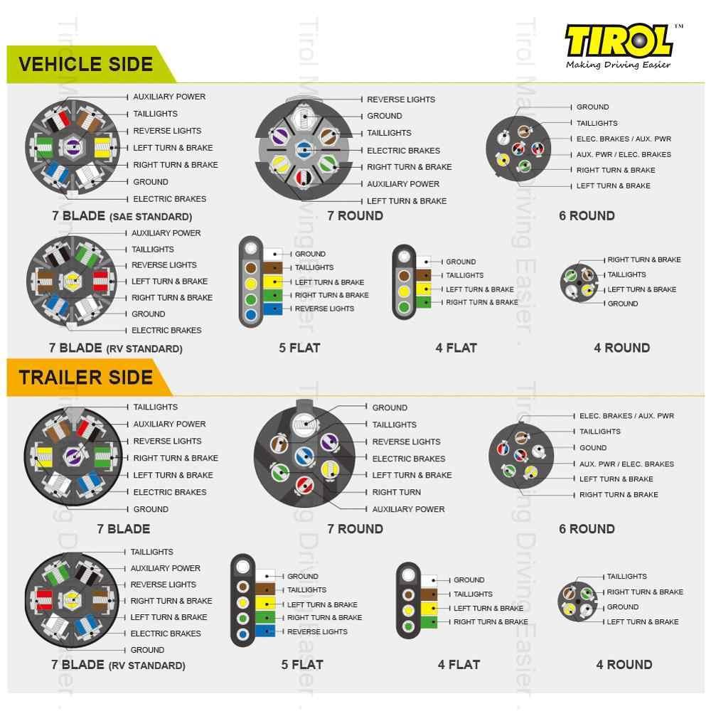 """Tirol T25553 P3 Römork Fişi Tel 2 Pinli Römork 12 """"Uzatma 2*18 AWG Kablo Amerika römork konektörü için led far Işıkları"""