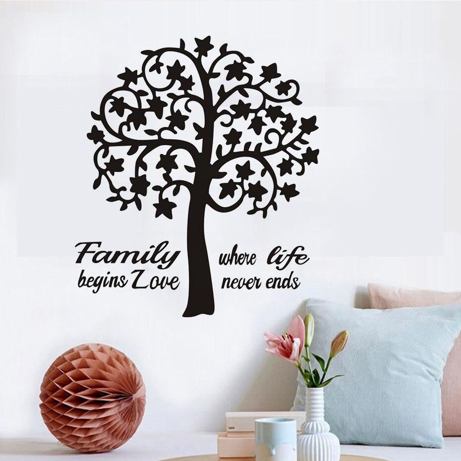 Arbre De Remous Art Wall Sticker Motif Famille O La Vie Commence L