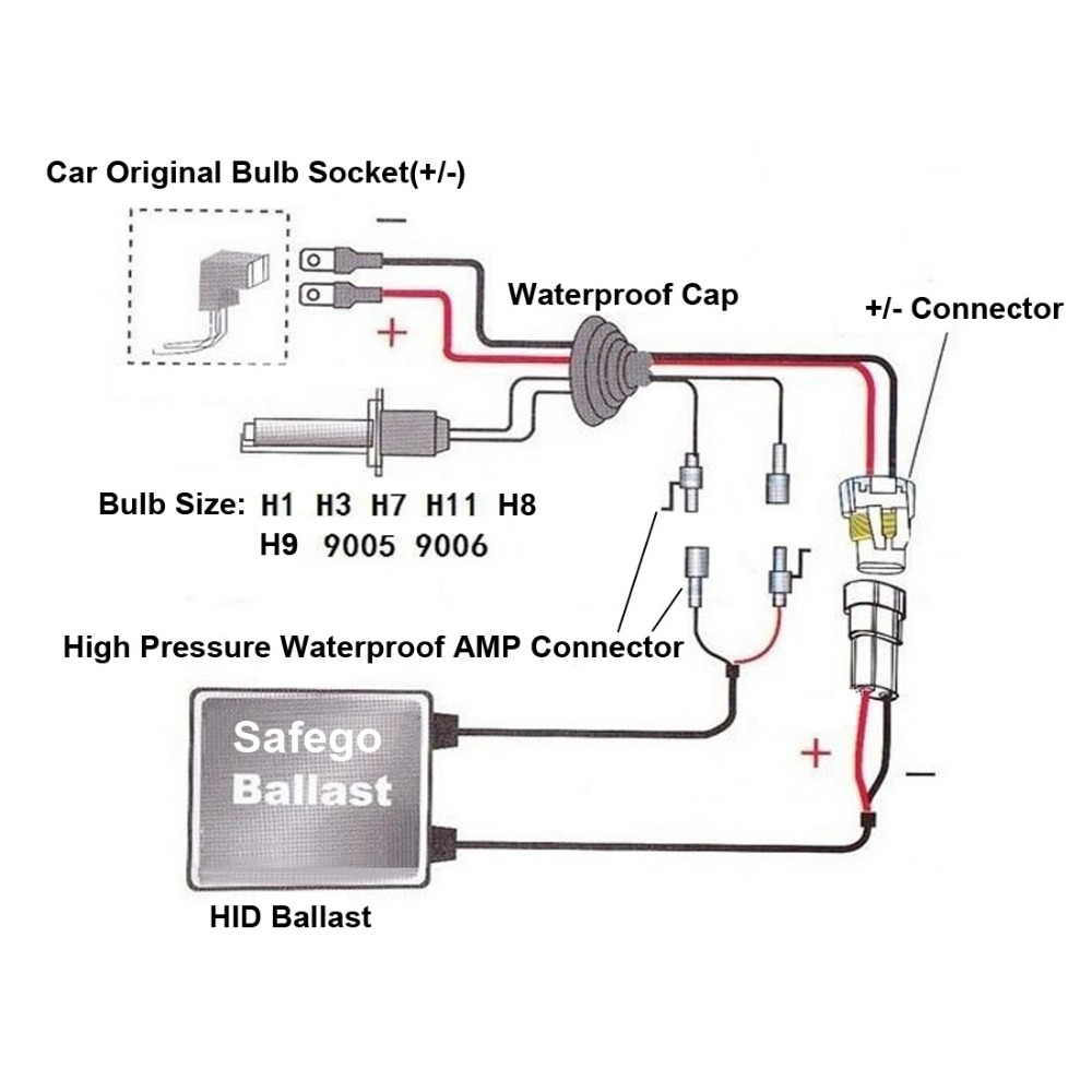 Safego AC 12V 35w car hid xenon headlight bulbs repacement H1 H3 H4 h7 H8 H9 safego ac 12v 35w car hid xenon headlight bulbs repacement h1 h3 H3 Parts Diagram at fashall.co