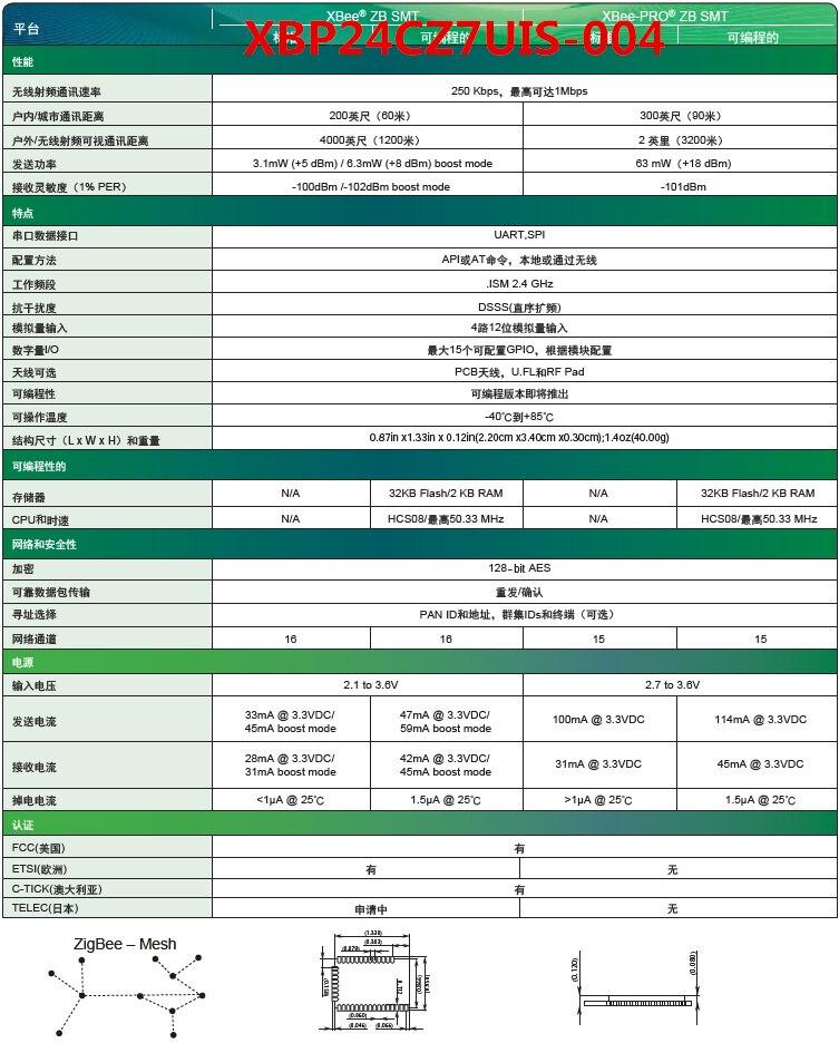 US $48 75 8% OFF|Fast Free Ship For Digi for XBee PRO S2C Zigbee wireless  data transmission module XBP24CZ7UIS 004 2 4GHZ,63mW,U FL antenna,SMT-in