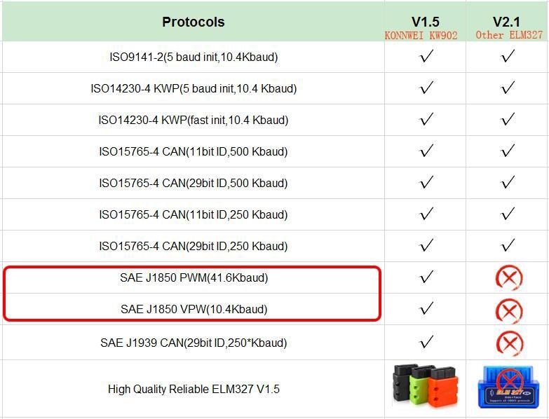 HTB13yTEL9zqK1RjSZFHq6z3CpXa1 KONNWEI ELM327 V1.5 OBD2 Scanner KW902 Bluetooth Autoscanner PIC18f25k80 MINI ELM 327 OBDII KW902 Code Reader for Android Phone