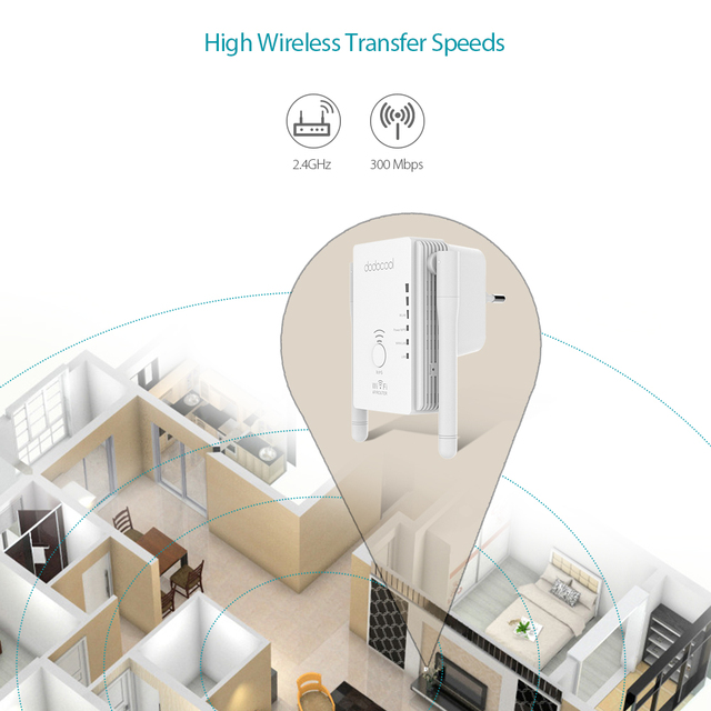 Super Speed 3in1 Mini Wireless Range Extender Signal Booster AP/Router/Repeater Mode 2.4GHz 300Mbps Support 802.11n/b/g Network