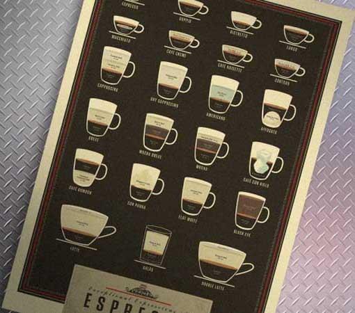un italiano cafe bares cocina dibujos carteles de adorno vintage posters pegatinas de pared